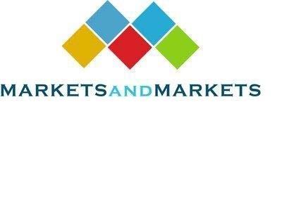 Fire Resistant Coatings Market