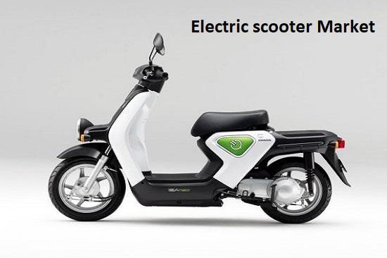 Electric Scooters Market Top Key Players – Panasonic, Yamaha,