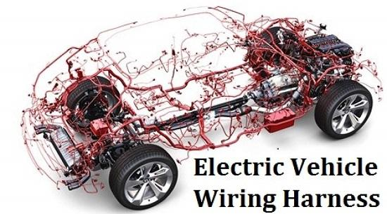 Electric Vehicle Wiring Harness Market Top Key Players –