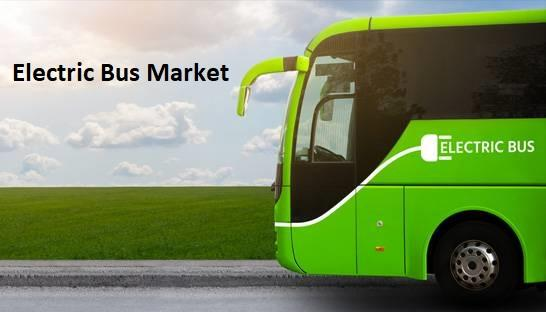 Electric Bus Market Top Key Players - BYD – China, Yutong –