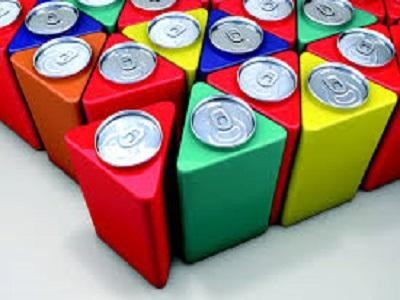 Future Growth of Global Paints Packaging Market: Ken Research