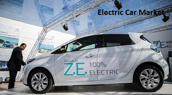 Electric Car Market Top Key Players – BYD, JAC, Geely, Chery,