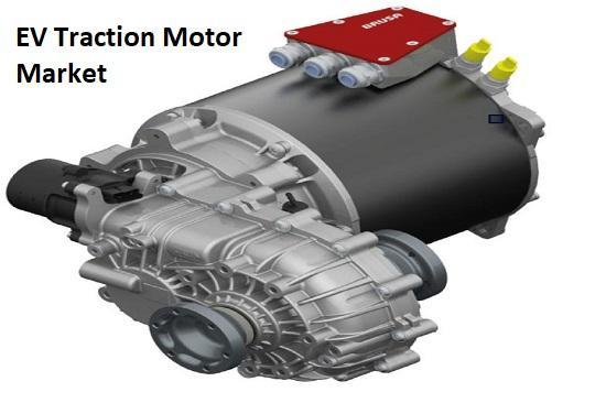EV Traction Motor Market Top Key Players - Siemens AG, Nidec
