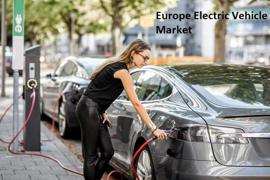 Europe Electric Vehicle Market Top Key Players - VW Group, BMW