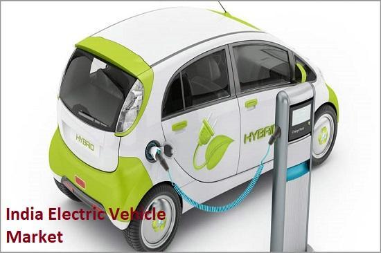 India Electric Vehicle Market Top Key Players – MG, Mahindra,