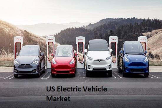 US Electric Vehicle Market Top Key Players – Tesla, GM,