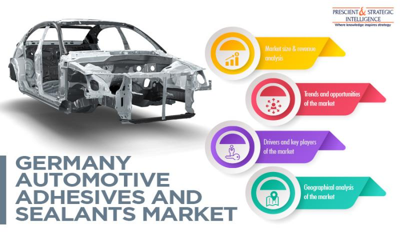 Growth of the Automotive Adhesives and Sealants Market
