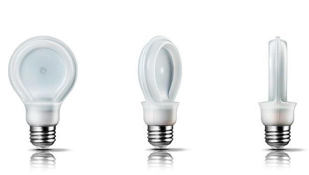 Global Bulb Flat Market, Global Bulb Flat Industry, Covid-19