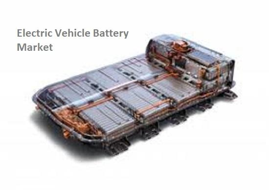 Electric Vehicle Battery Market Top Key Players - LG Chem, Ltd,