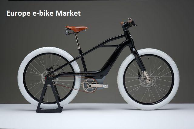 Europe E-Bike Market Top Key Players - Riese & Muller, BMW, Focus,