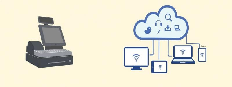 Cloud POS Market Observing Strong Growth by LightSpeed POS,