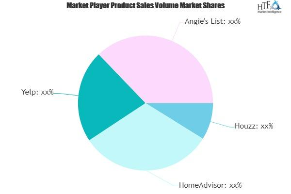 Ready Move In Luxury Homes Market