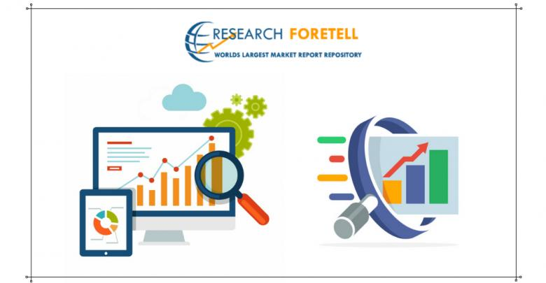 Robotic Weeder Market global outlook and forecast 2021 -2027