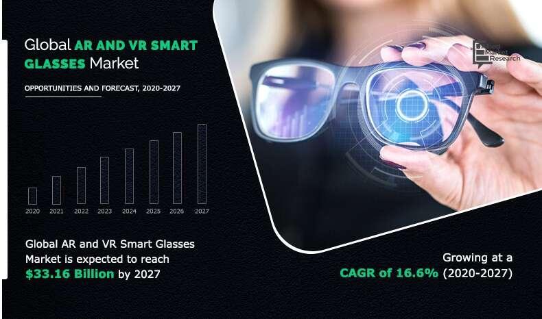 AR/VR Smart Glasses Industry