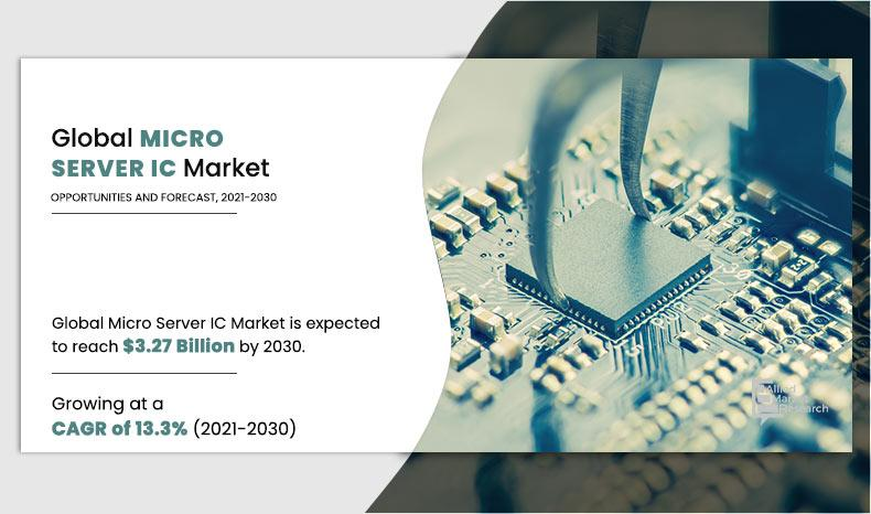 Micro Server IC Market By Manufacturers, Regions, Type