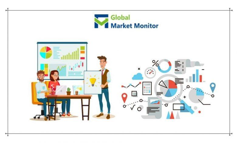 Locker Management Software Market Global Demand, Research