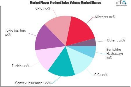 Epidemic Insurance Market
