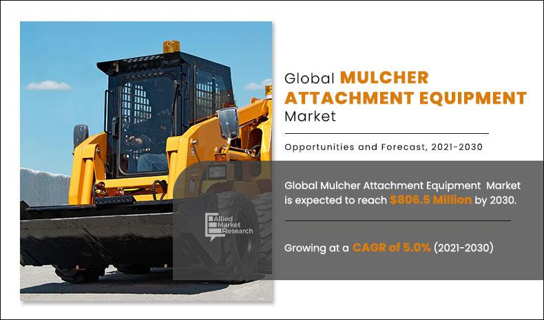 Mulcher Attachment Equipment Market