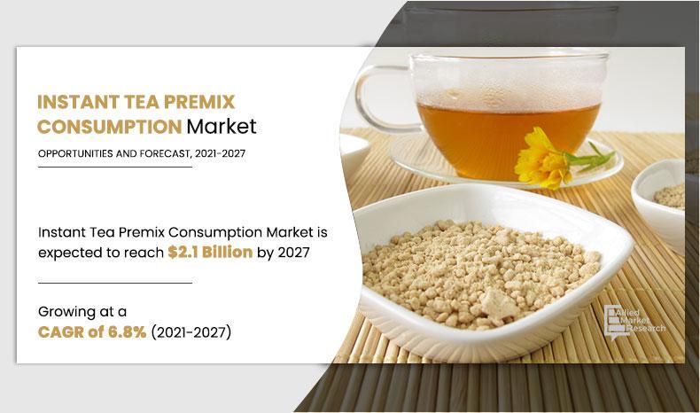 Instant Tea Premix Consumption Market