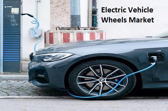 Electric Vehicle Wheels Market Top Key Players - Protean