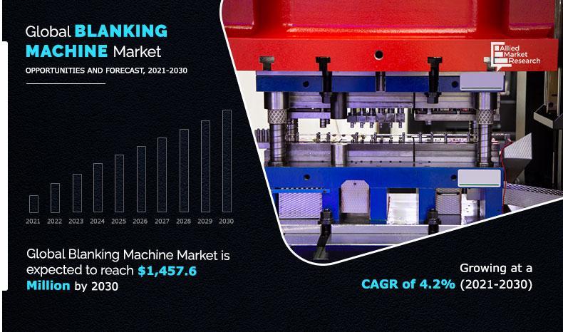 Blanking Machine Market