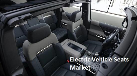 Electric Vehicle Seats Market Top Key Players – Faurecia,