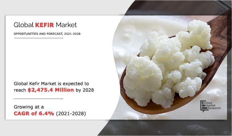 Kefir Market