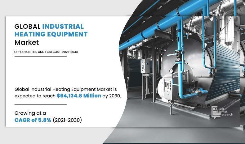 Industrial Heating Equipment Market