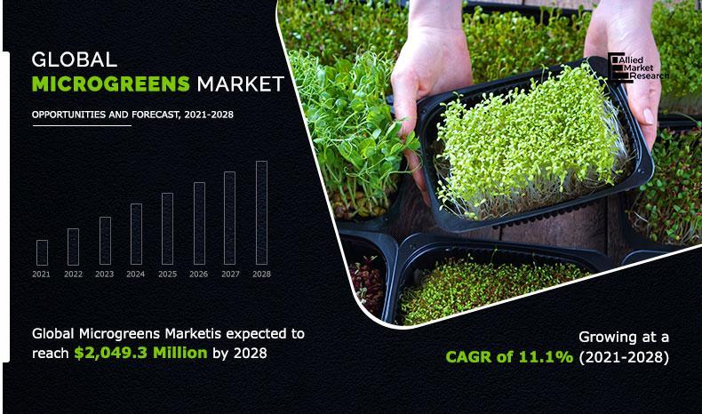 Microgreens Market