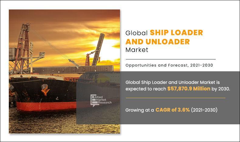 Ship Loader and Unloader Market