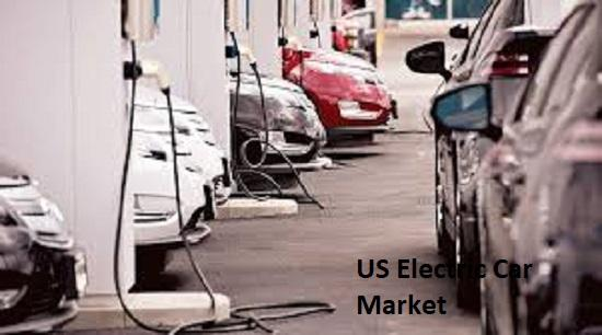 US Electric Car Market Top Key Players - Tesla Motors