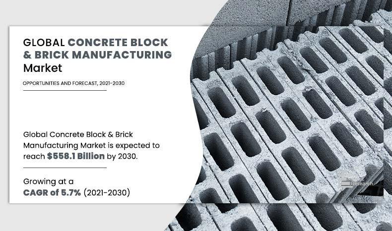 Concrete Block & Brick Manufacturing Market