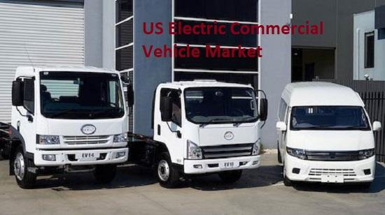 US Electric Commercial Vehicle Market Top Key Players - Ford