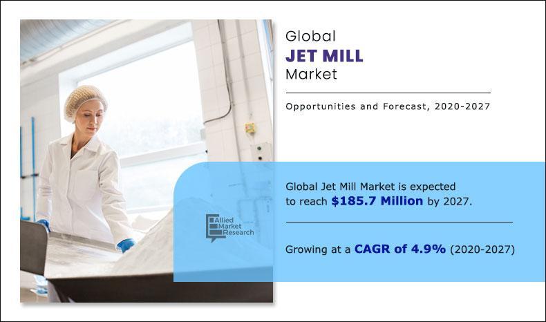Jet Mill Market