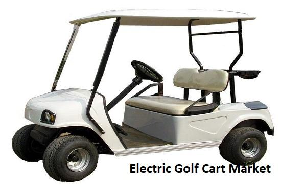 Electric Golf Cart Market Top Key Players - Club Car, EZ Go,