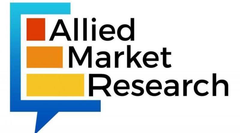 Aerospace Parts Manufacturing Market