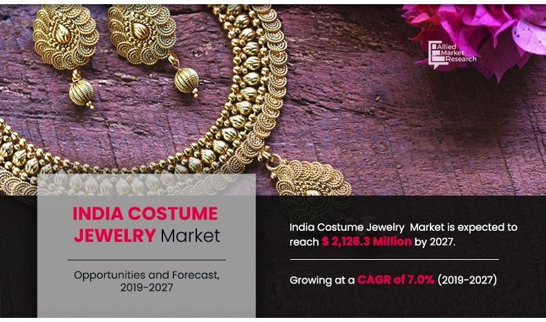 India Costume Jewelry Market
