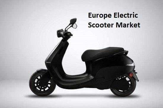 Europe Electric Scooter Market Top Key Players - Horwin Europe