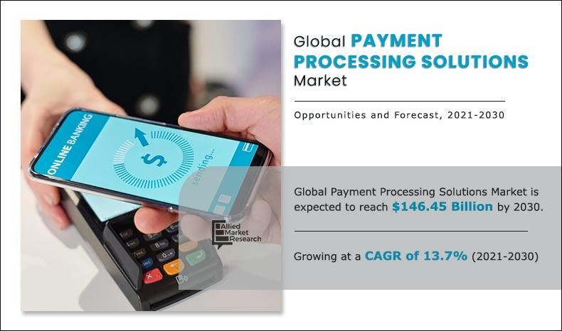 Payment Processing Solutions Market Industry Analysis By Size,