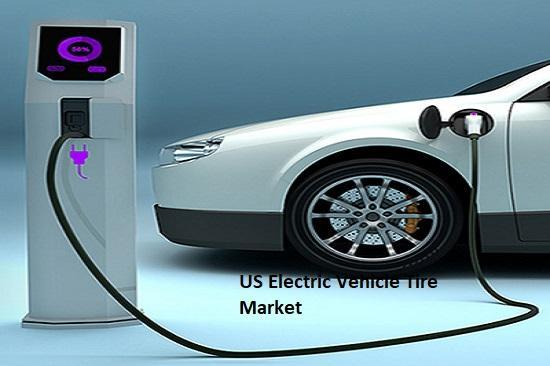 US Electric Vehicle Tire Market Top key Players - Continental