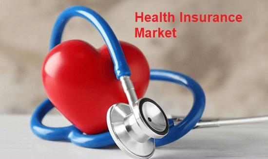 Health Insurance Market Share 2021: Global Trends, Key Players,