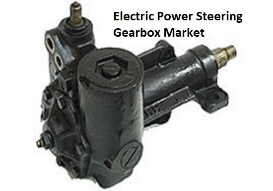 Electric Power Steering Gearbox Market Top Key Players –