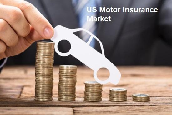 US Motor Insurance Market Top Key Players - State Farm, GEICO