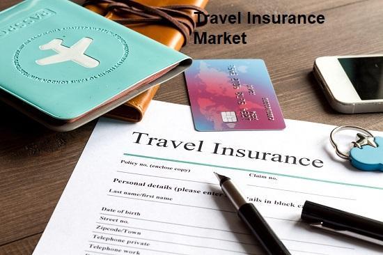 Travel Insurance Market Top Key Players - Allianz Group,