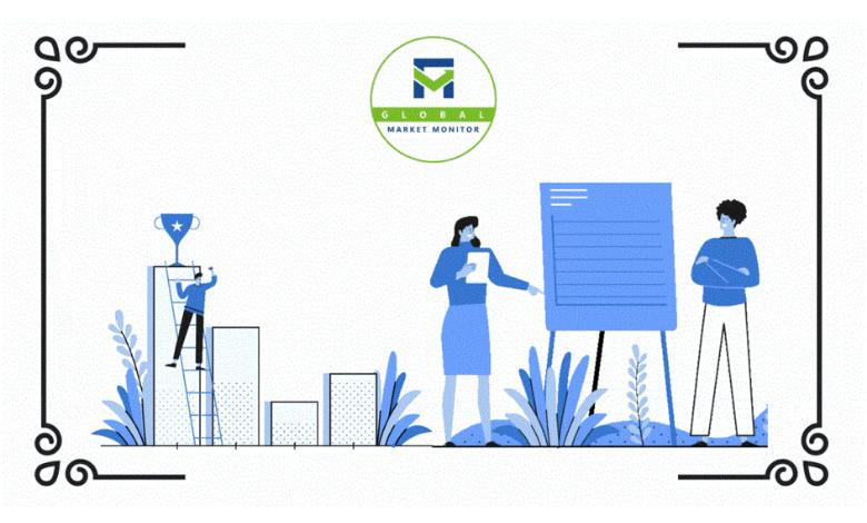 Micro-blogging Services Market Statistics and Research