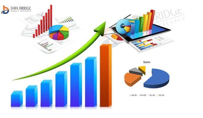 Smart Health Watches Market