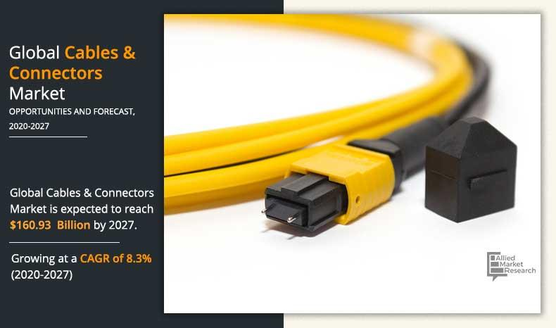 Cables and Connector Industry