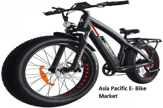 Asia Pacific E- Bike Market Top key Players - Accell Group,