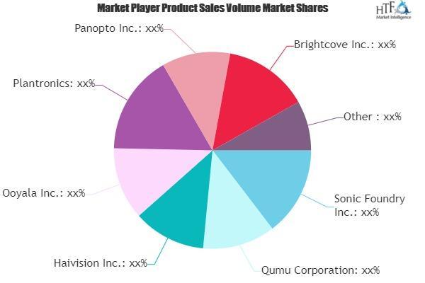 Video Streaming Media Software Market