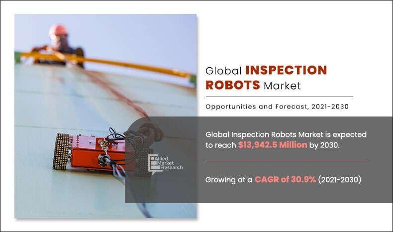 Inspection Robots Market